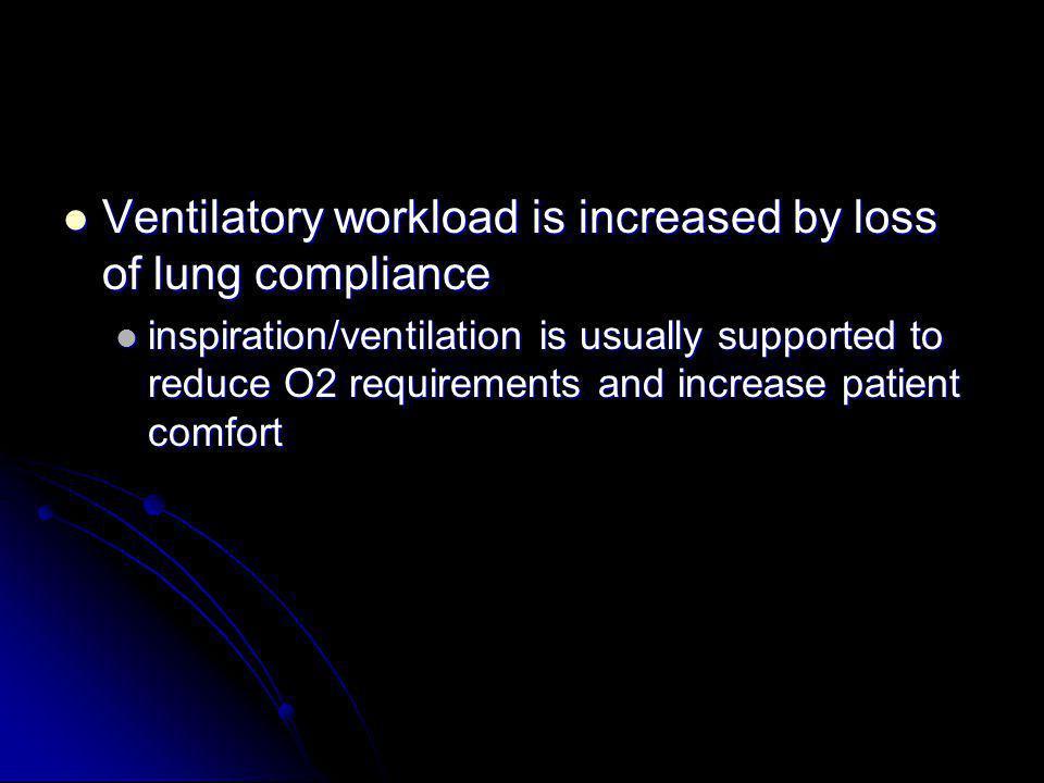 Ventilatory workload is increased by loss of lung compliance Ventilatory workload is increased by loss of lung compliance inspiration/ventilation is u