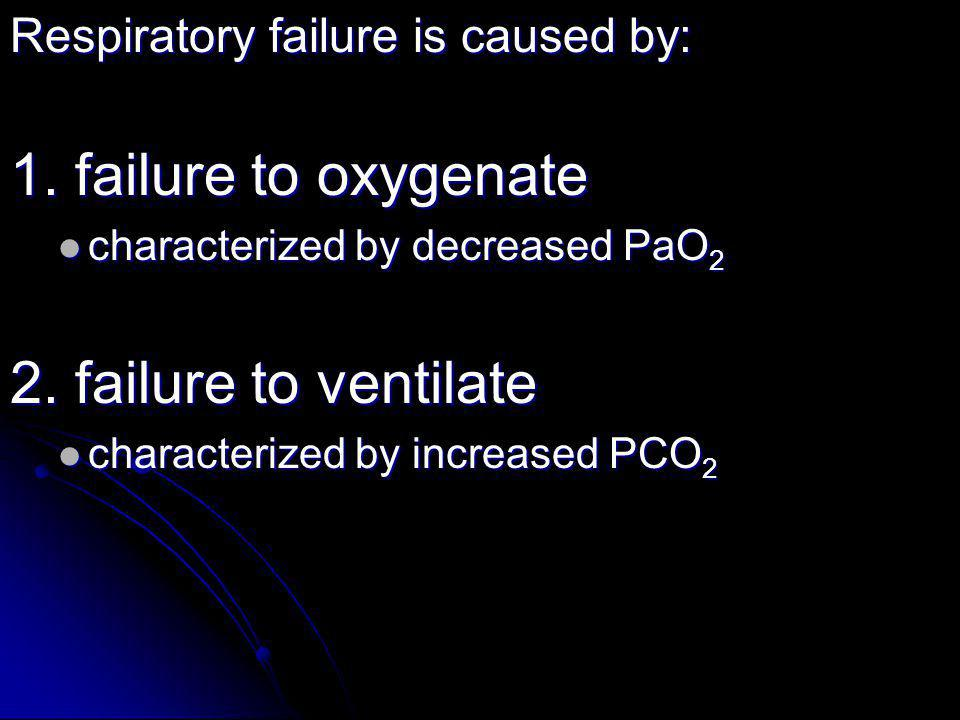 Respiratory failure is caused by: 1. failure to oxygenate characterized by decreased PaO 2 characterized by decreased PaO 2 2. failure to ventilate ch
