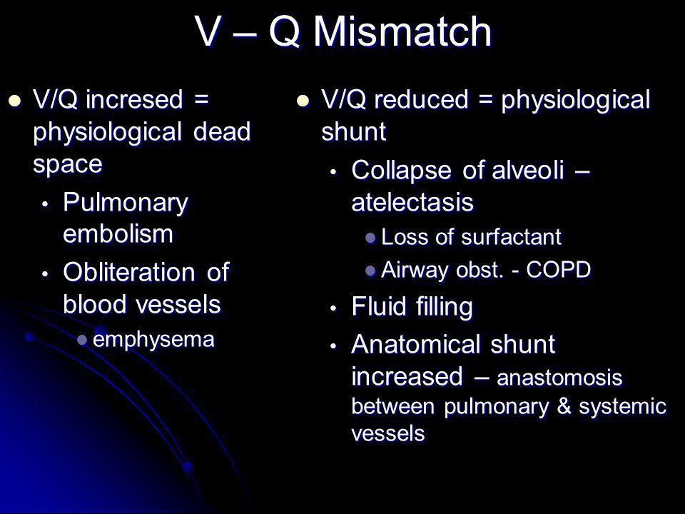 V – Q Mismatch V/Q incresed = physiological dead space V/Q incresed = physiological dead space Pulmonary embolism Pulmonary embolism Obliteration of b