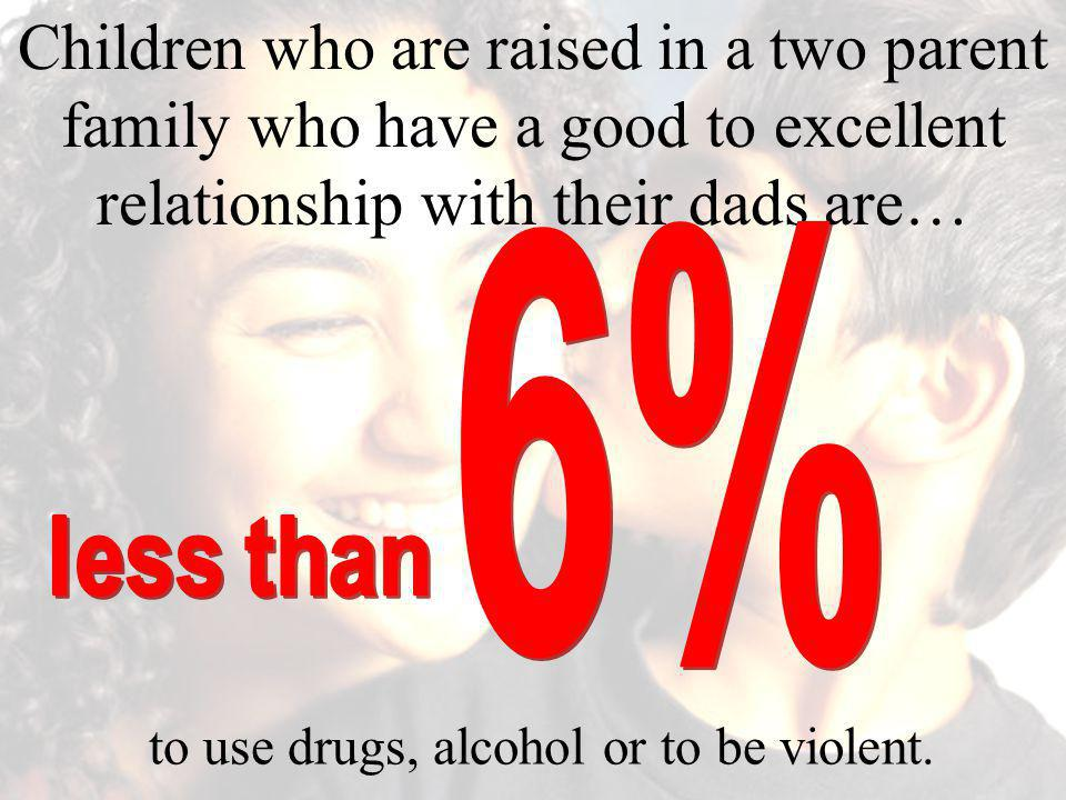 39 Children who are raised in a two parent family who have a good to excellent relationship with their dads are… to use drugs, alcohol or to be violen