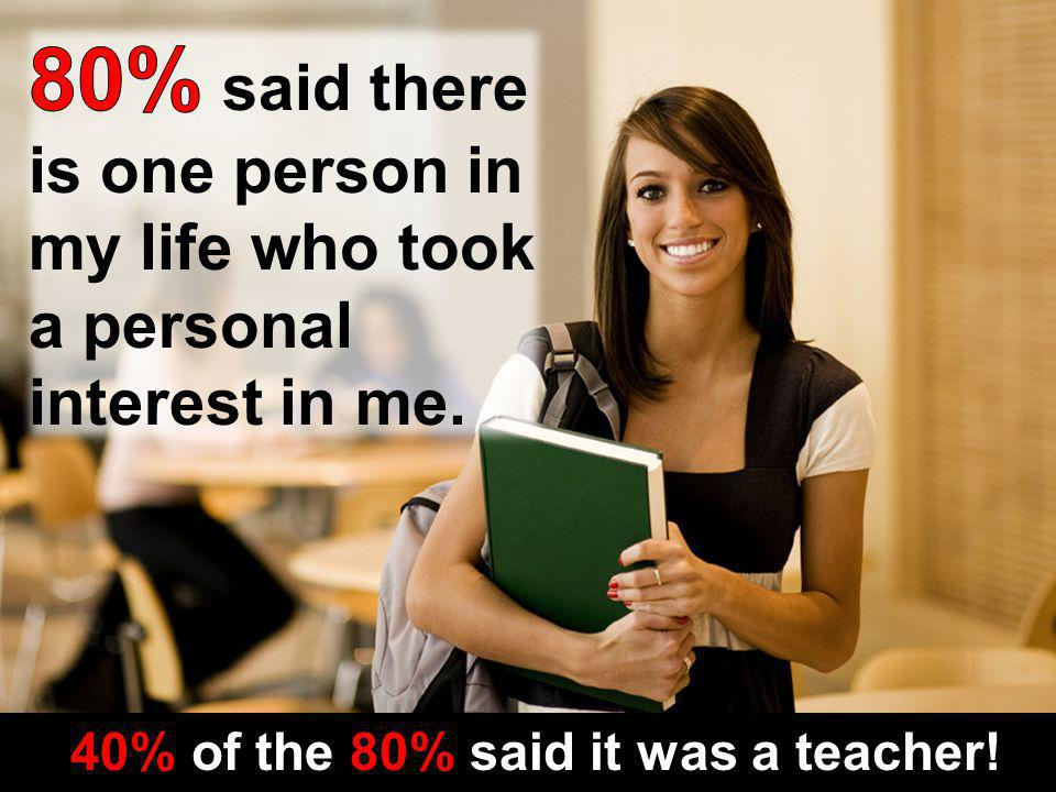 87 40% of the 80% said it was a teacher!