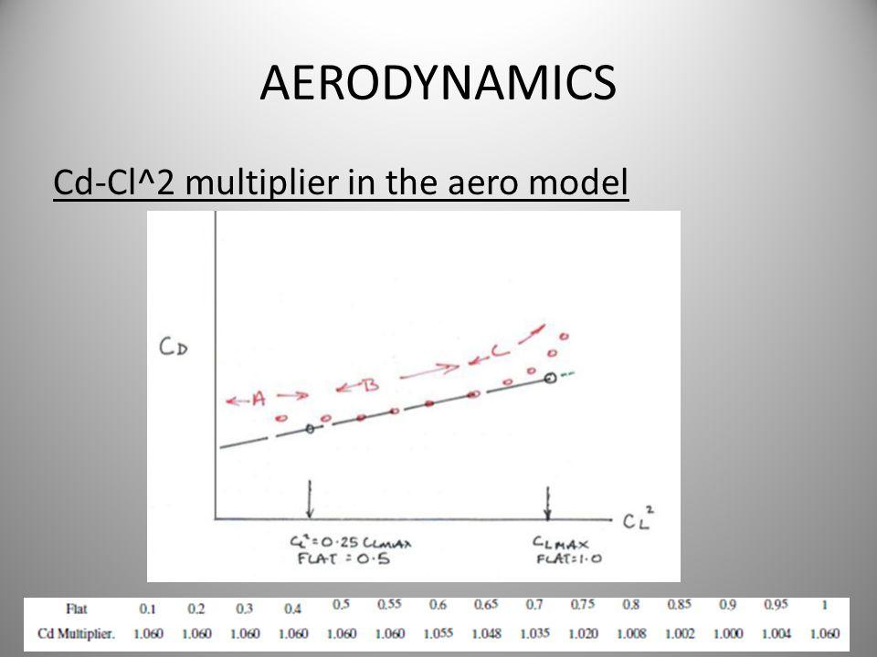 AERODYNAMICS Cd-Cl^2 multiplier in the aero model