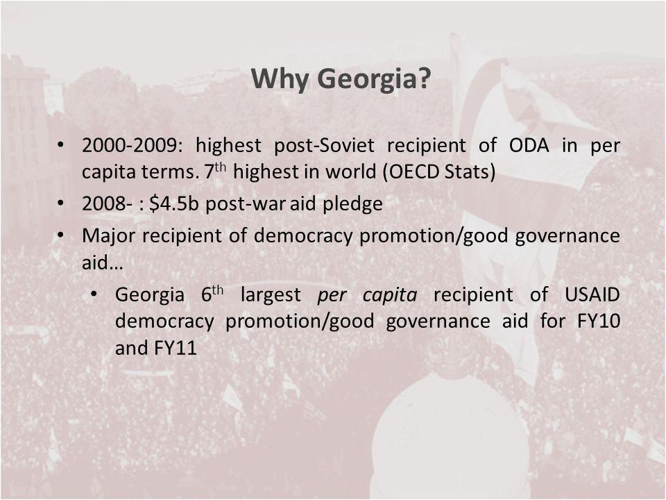 2000-2009: highest post-Soviet recipient of ODA in per capita terms. 7 th highest in world (OECD Stats) 2008- : $4.5b post-war aid pledge Major recipi