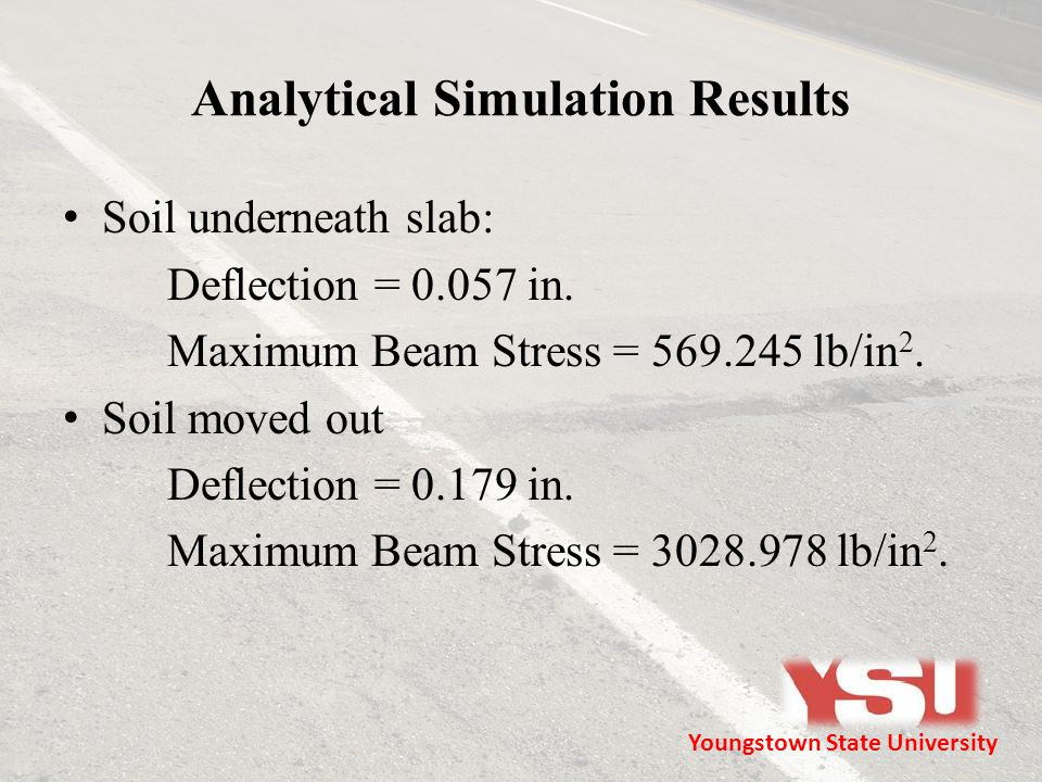 Analytical Simulation Results Soil underneath slab: Deflection = 0.057 in.