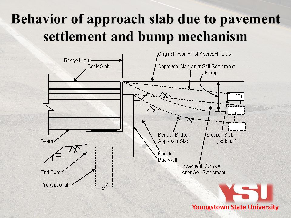 Behavior of approach slab due to pavement settlement and bump mechanism Youngstown State University