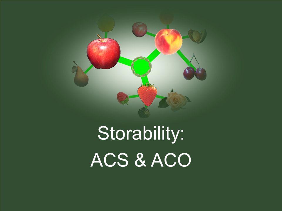 Storability: ACS & ACO