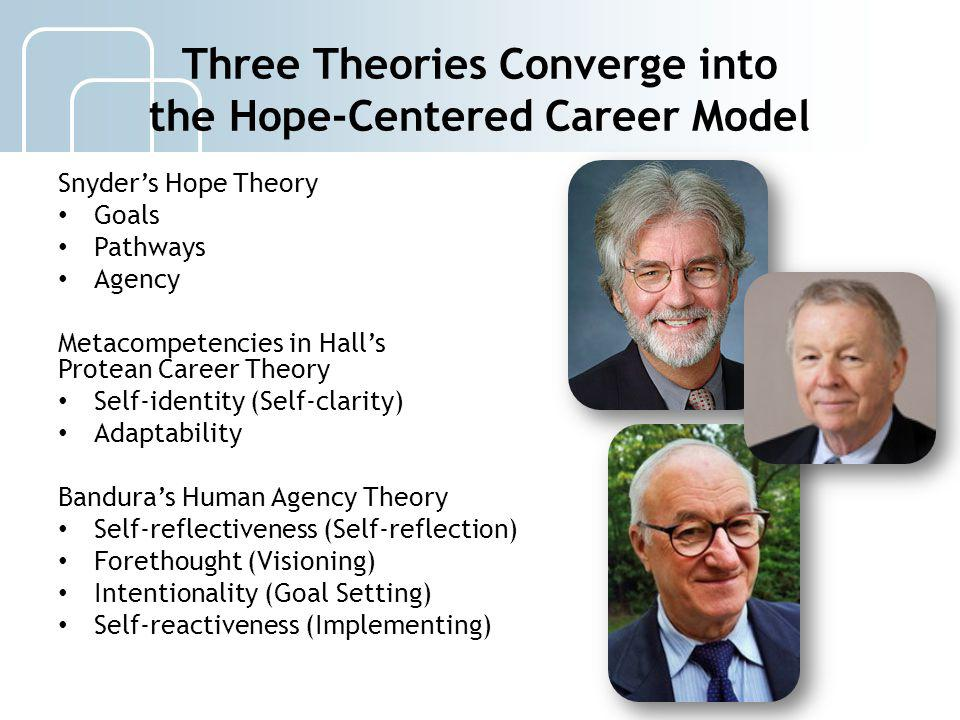 Three Theories Converge into the Hope-Centered Career Model Snyders Hope Theory Goals Pathways Agency Metacompetencies in Halls Protean Career Theory