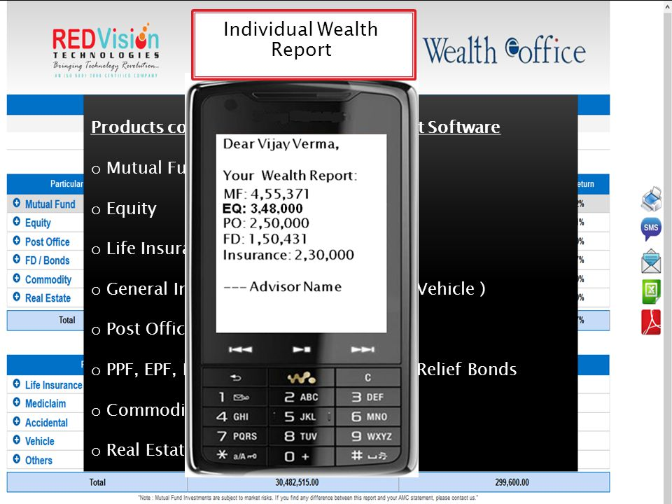 Wealth Report on SMS/Email Products covered in Wealth Management Software o Mutual Funds o Equity o Life Insurance ( All Companies) o General Insuranc