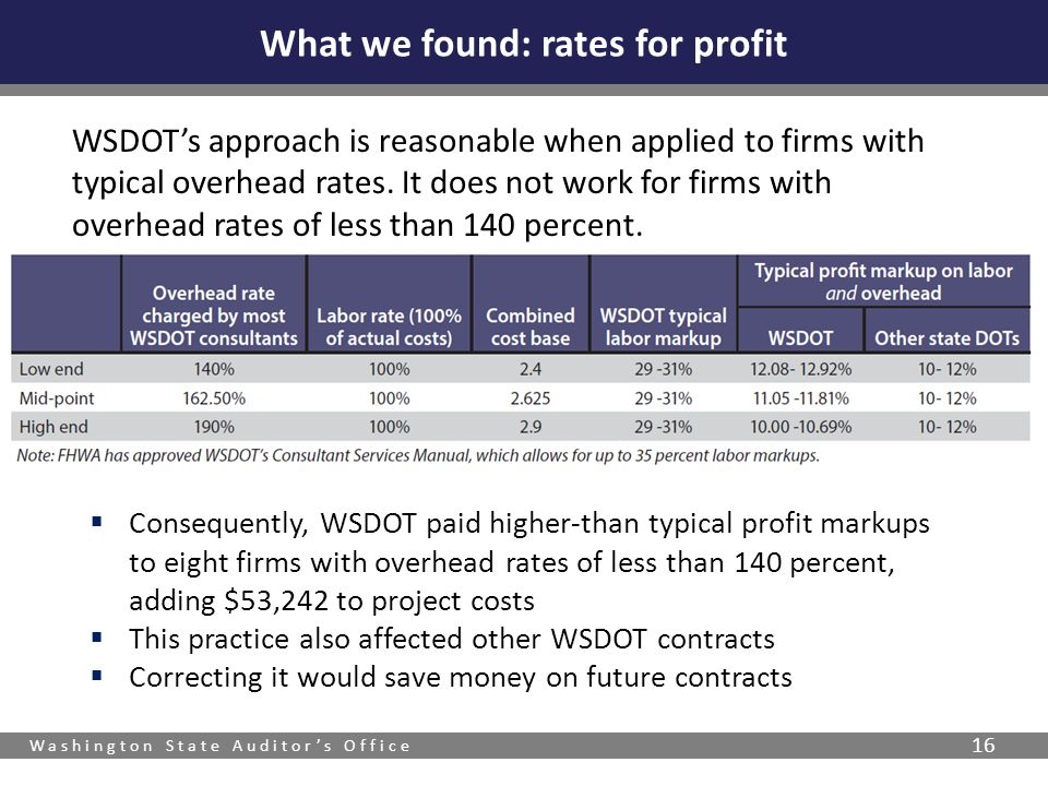 Washington State Auditors Office 16 What we found: rates for profit WSDOTs approach is reasonable when applied to firms with typical overhead rates. I