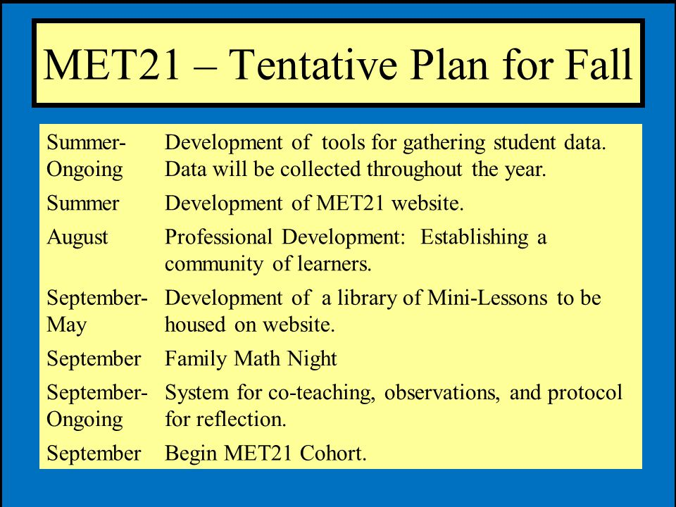 MET21 – Tentative Plan for Fall Summer- Ongoing Development of tools for gathering student data. Data will be collected throughout the year. SummerDev