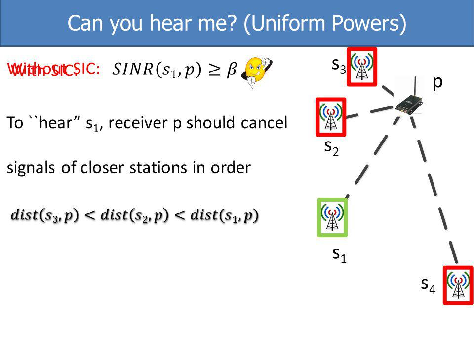 Can you hear me? (Uniform Powers) s3s3 s2s2 s1s1 s4s4 Without SIC: p With SIC: