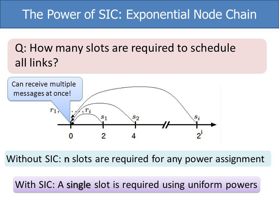 The Power of SIC: Exponential Node Chain Q: How many slots are required to schedule all links? n Without SIC: n slots are required for any power assig