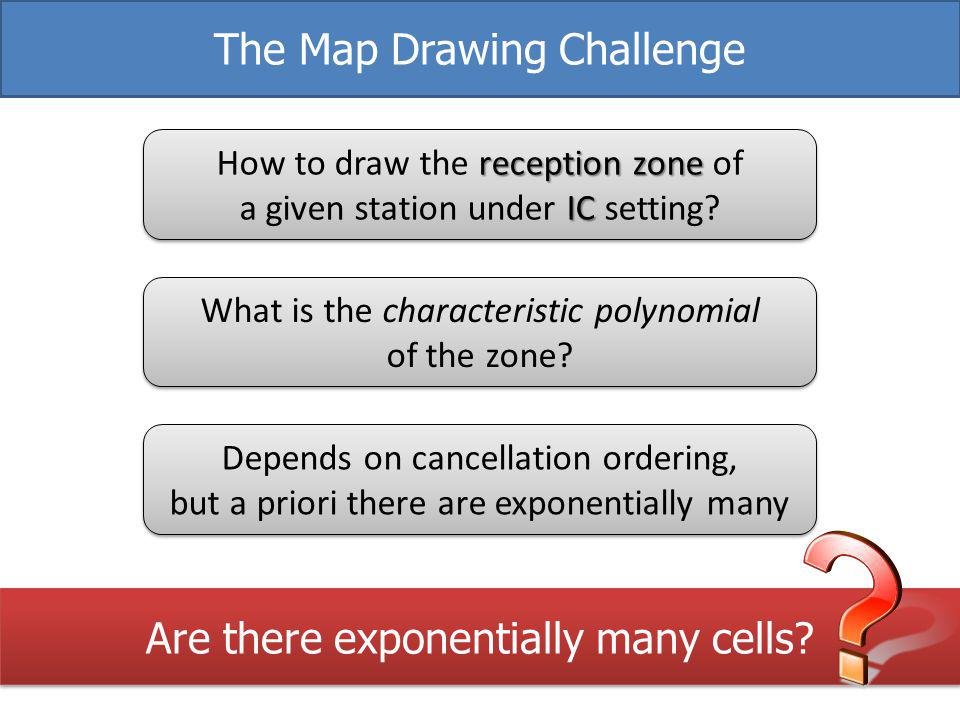 The Map Drawing Challenge Are there exponentially many cells? reception zone How to draw the reception zone of IC a given station under IC setting? re