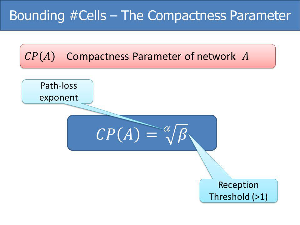 Bounding #Cells – The Compactness Parameter Reception Threshold (>1) Path-loss exponent