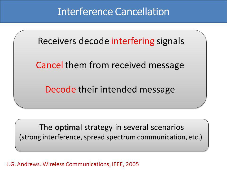 Interference Cancellation Receivers decode interfering signals Cancel them from received message Decode their intended message Receivers decode interf