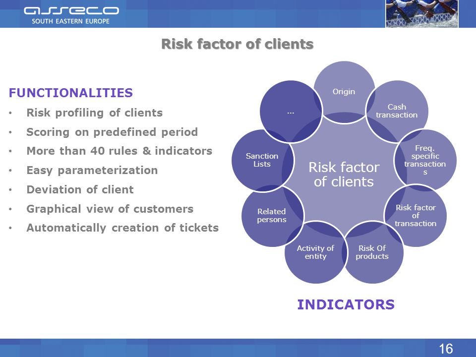 FUNCTIONALITIES Risk profiling of clients Scoring on predefined period More than 40 rules & indicators Easy parameterization Deviation of client Graph