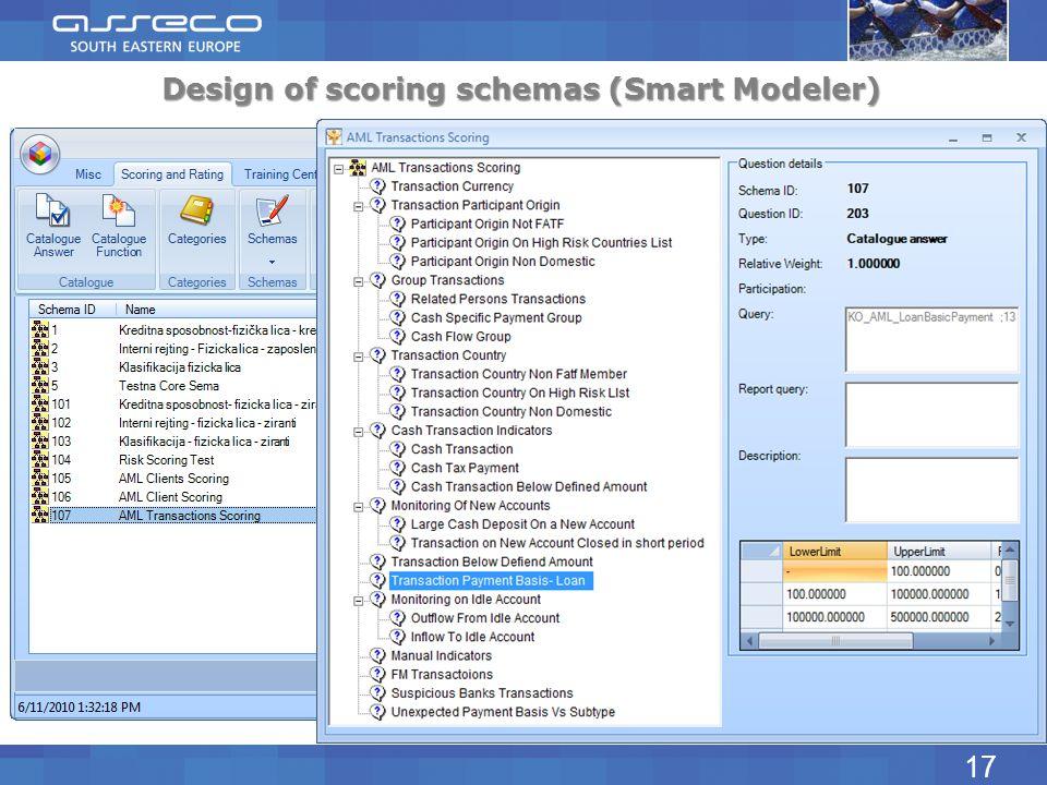 17 Design of scoring schemas (Smart Modeler)