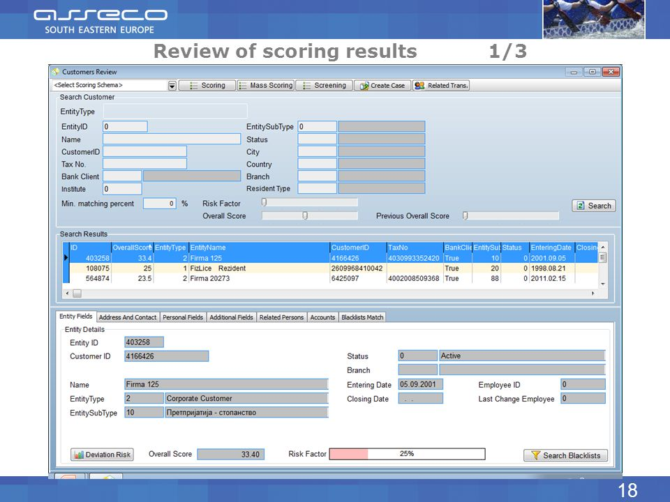 Review of scoring results1/3 18