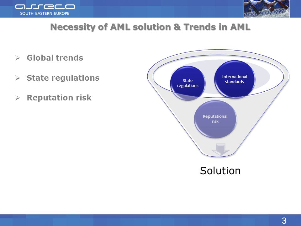 Necessity of AML solution & Trends in AML Global trends State regulations Reputation risk 3 Solution Reputational risk State regulations International