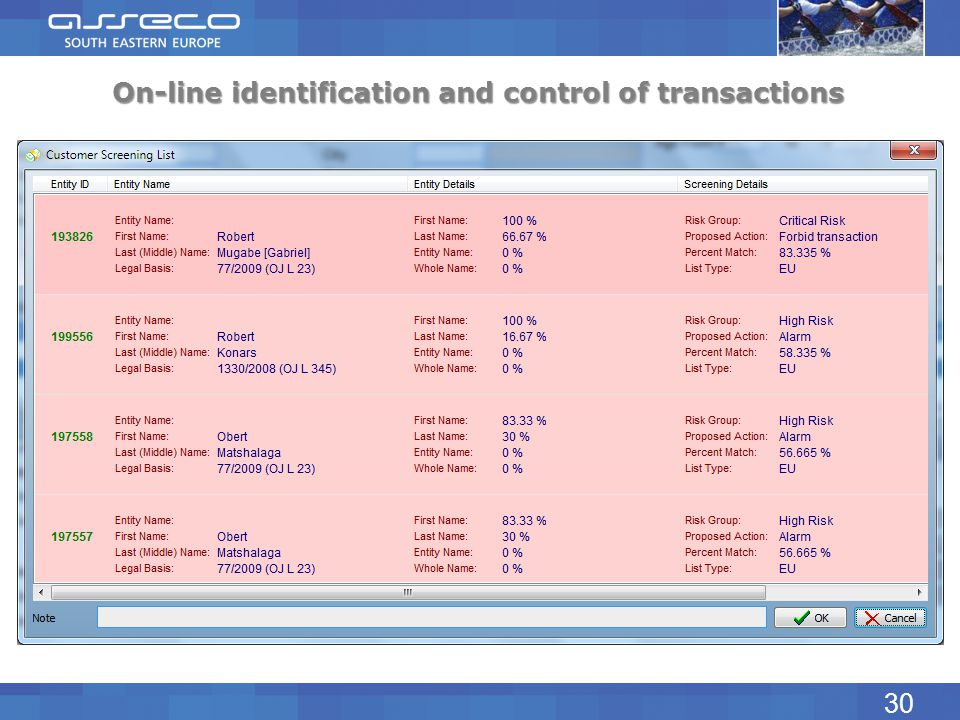 On-line identification and control of transactions 30