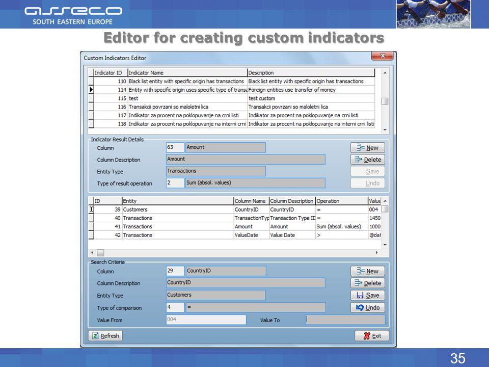 Editor for creating custom indicators 35