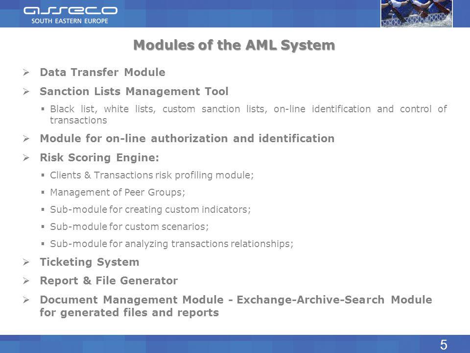 Modules of the AML System Data Transfer Module Sanction Lists Management Tool Black list, white lists, custom sanction lists, on-line identification a