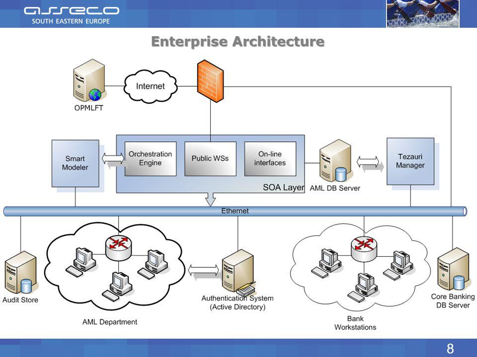 Enterprise Architecture 8