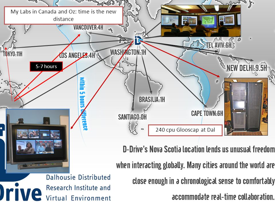 240 cpu Glooscap at Dal My Labs in Canada and Oz: time is the new distance 5-7 hours