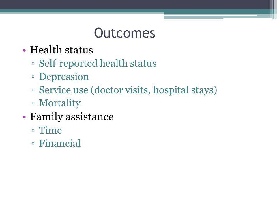 Outcomes Health status Self-reported health status Depression Service use (doctor visits, hospital stays) Mortality Family assistance Time Financial