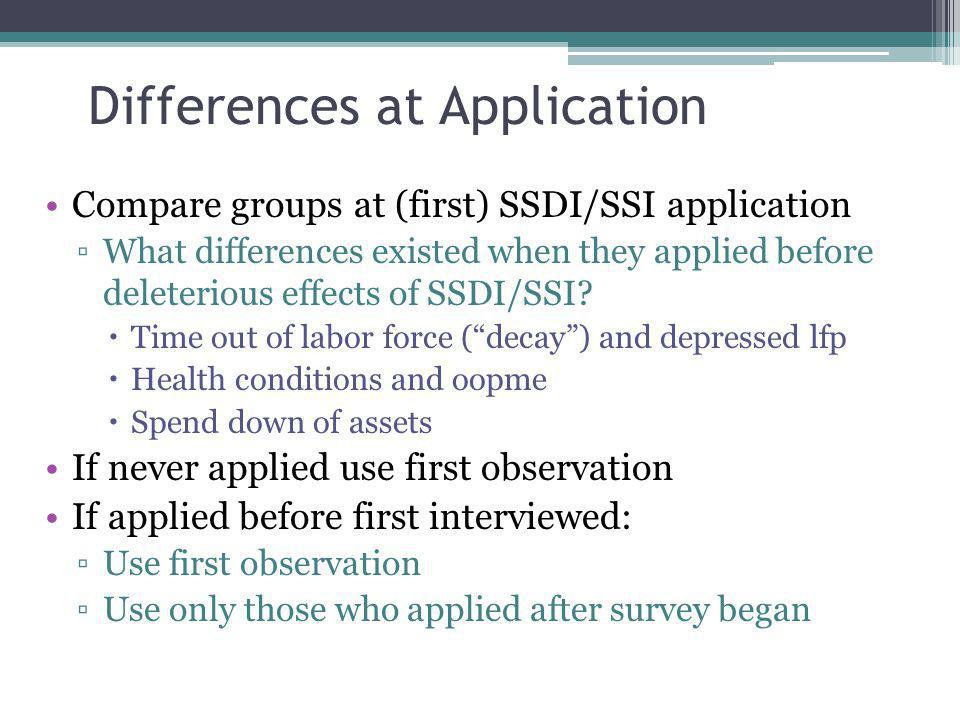 Differences at Application Compare groups at (first) SSDI/SSI application What differences existed when they applied before deleterious effects of SSDI/SSI.