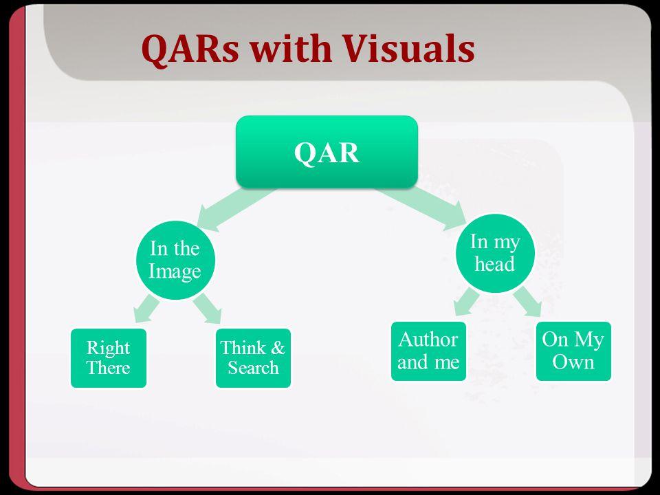 QARs with Visuals QAR