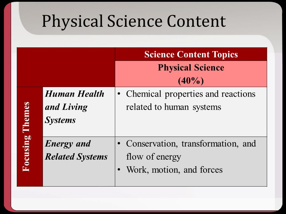 Physical Science Content Science Content Topics Physical Science (40%) Focusing Themes Human Health and Living Systems Chemical properties and reactio