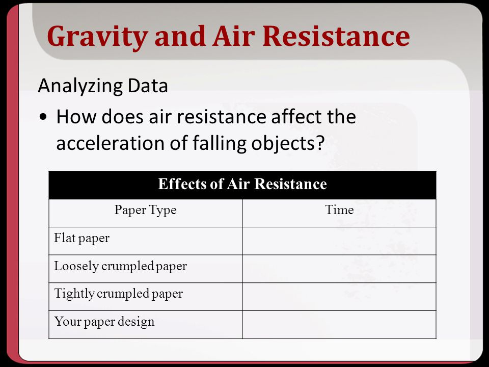 Gravity and Air Resistance Analyzing Data How does air resistance affect the acceleration of falling objects? Effects of Air Resistance Paper TypeTime