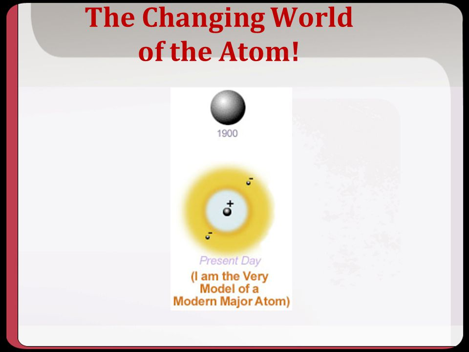 The Changing World of the Atom!