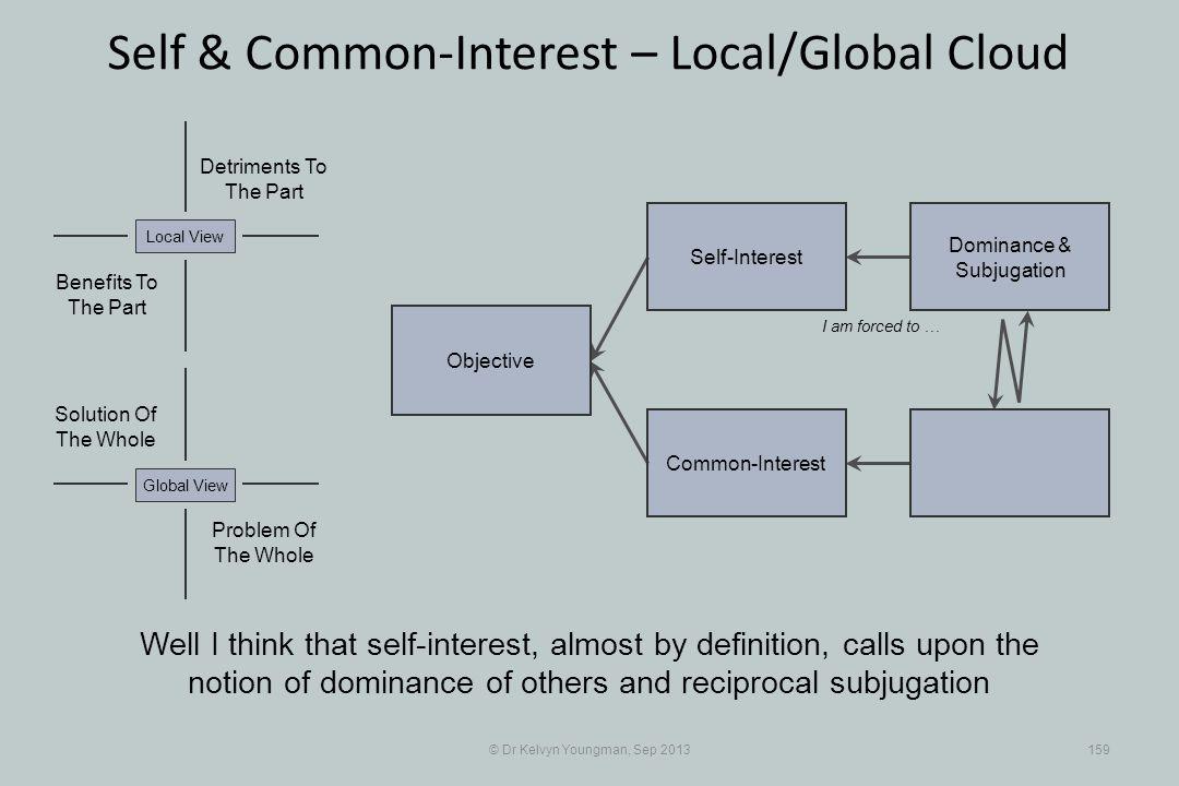© Dr Kelvyn Youngman, Sep 2013159 Self & Common-Interest – Local/Global Cloud Objective Common-Interest Self-Interest Dominance & Subjugation Problem