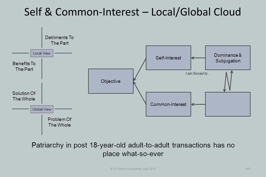© Dr Kelvyn Youngman, Sep 2013165 Self & Common-Interest – Local/Global Cloud Objective Common-Interest Self-Interest Dominance & Subjugation Problem