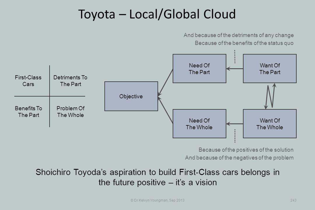 © Dr Kelvyn Youngman, Sep 2013243 Toyota – Local/Global Cloud Shoichiro Toyodas aspiration to build First-Class cars belongs in the future positive –