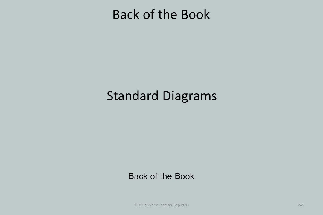 © Dr Kelvyn Youngman, Sep 2013249 Back of the Book Standard Diagrams