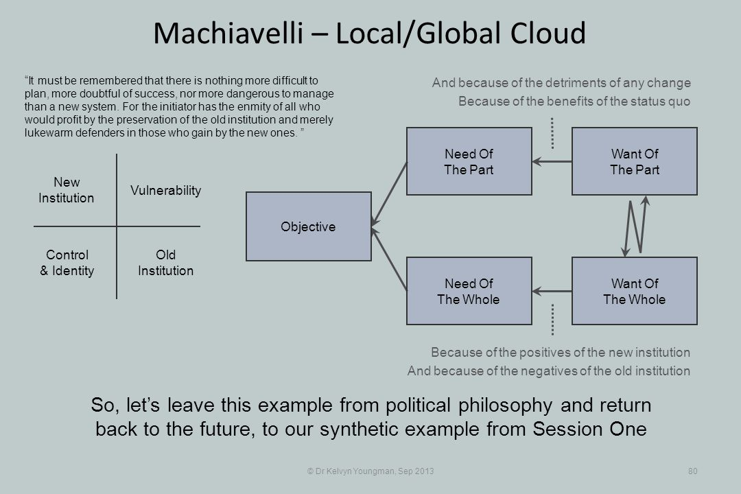 © Dr Kelvyn Youngman, Sep 201380 Machiavelli – Local/Global Cloud So, lets leave this example from political philosophy and return back to the future,