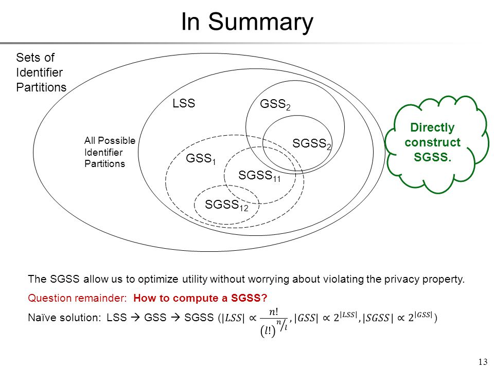 In Summary 13 SGSS 2 GSS 2 LSS All Possible Identifier Partitions SGSS 11 GSS 1 SGSS 12 Sets of Identifier Partitions The SGSS allow us to optimize utility without worrying about violating the privacy property.