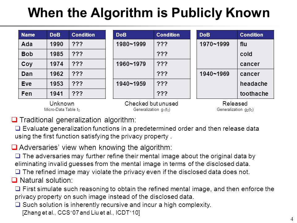 4 When the Algorithm is Publicly Known Traditional generalization algorithm: Evaluate generalization functions in a predetermined order and then release data using the first function satisfying the privacy property.