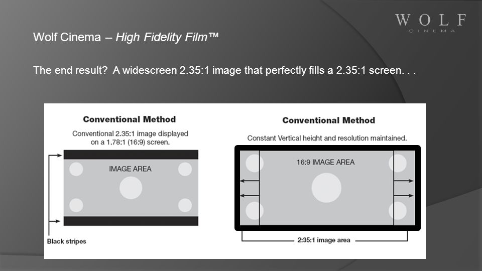 Wolf Cinema – High Fidelity Film The end result? A widescreen 2.35:1 image that perfectly fills a 2.35:1 screen...