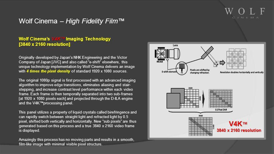 Wolf Cinema – High Fidelity Film Wolf Cinemas V4K Imaging Technology [3840 x 2160 resolution] Originally developed by Japan's NHK Engineering and the