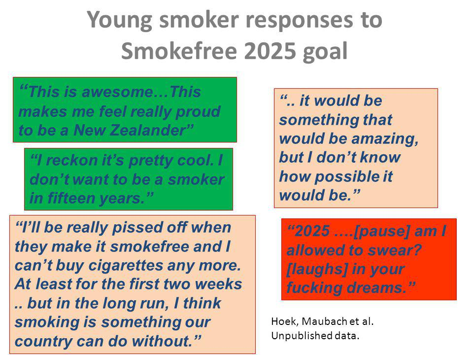 Young smoker responses to Smokefree 2025 goal This is awesome…This makes me feel really proud to be a New Zealander Hoek, Maubach et al.