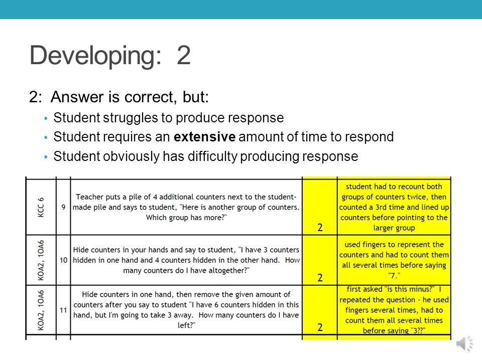 Beginning: 1 1: Answer is incorrect Student provides no response Student says I dont know Student response is partially correct