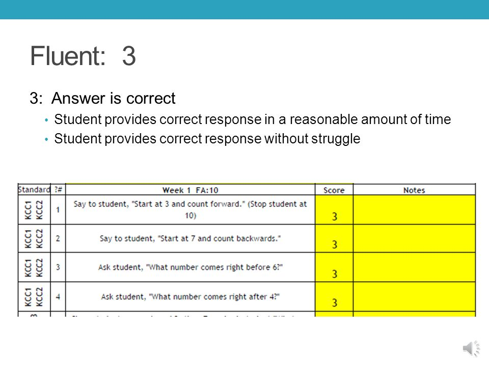 Developing: 2 2: Answer is correct, but: Student struggles to produce response Student requires an extensive amount of time to respond Student obvious