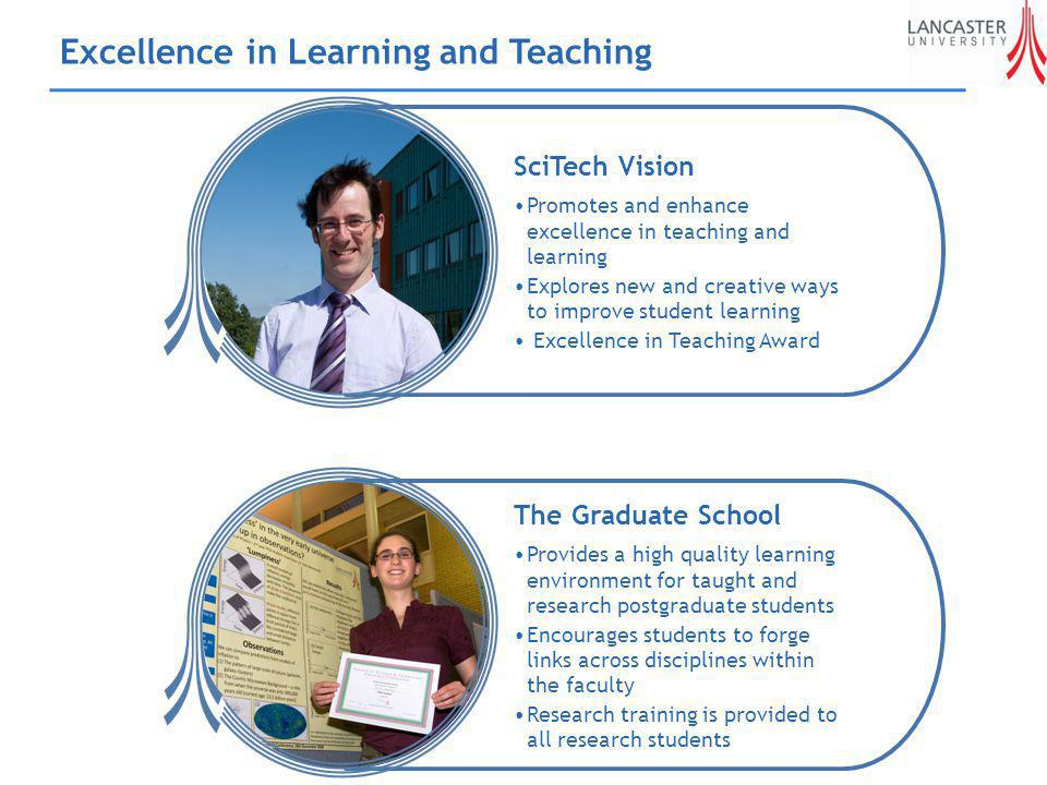 Excellence in Learning and Teaching SciTech Vision Promotes and enhance excellence in teaching and learning Explores new and creative ways to improve student learning Excellence in Teaching Award The Graduate School Provides a high quality learning environment for taught and research postgraduate students Encourages students to forge links across disciplines within the faculty Research training is provided to all research students