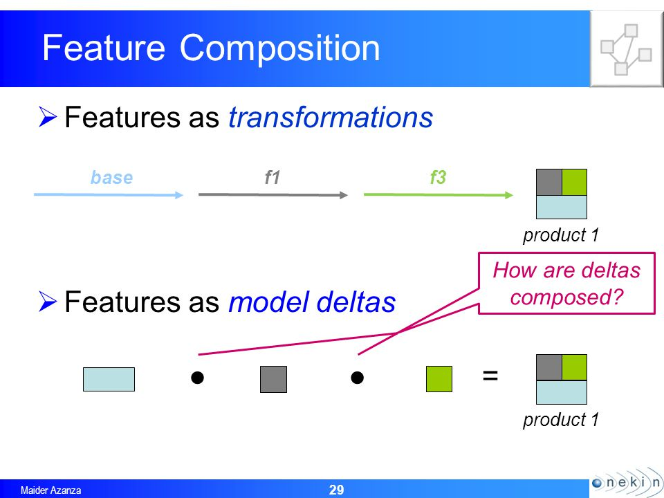 Maider Azanza Feature Composition Features as transformations Features as model deltas 29 product 1 f1f3base product 1 = How are deltas composed?
