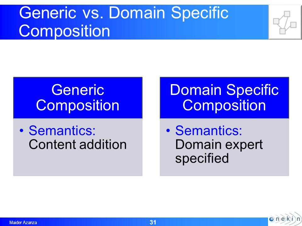 Maider Azanza Generic vs. Domain Specific Composition Generic Composition Semantics: Content addition Domain Specific Composition Semantics: Domain ex