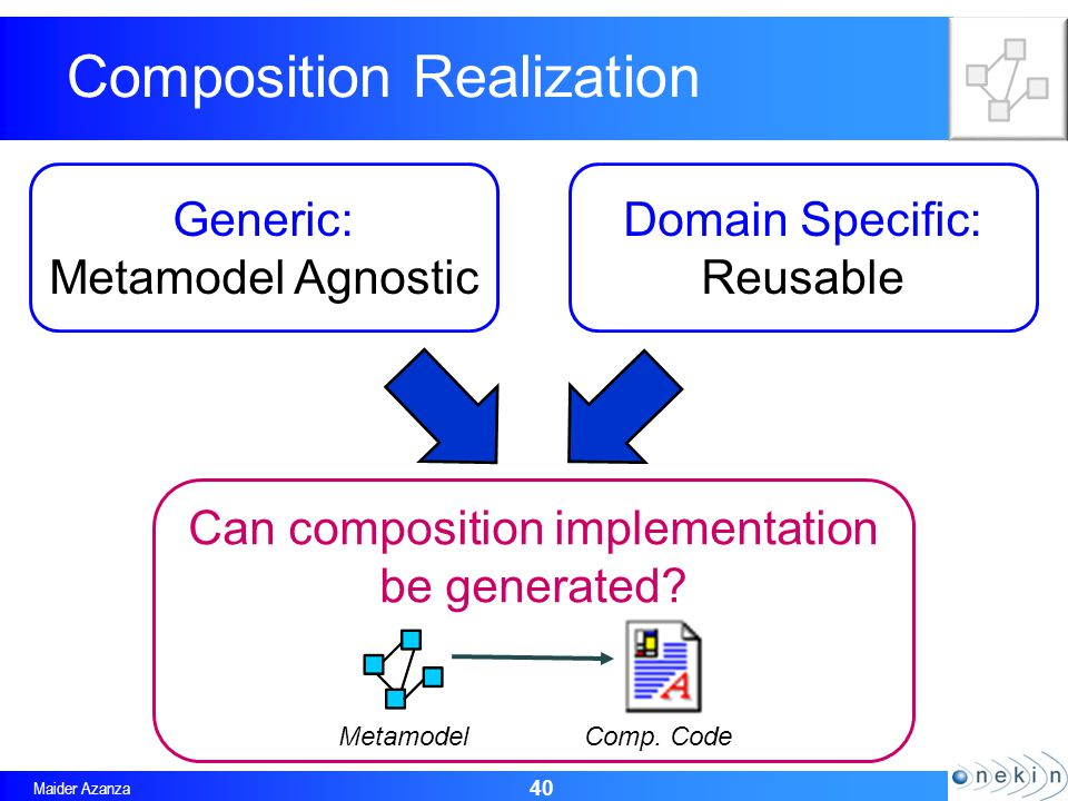 Maider Azanza Composition Realization 40 Generic: Metamodel Agnostic Domain Specific: Reusable Can composition implementation be generated.